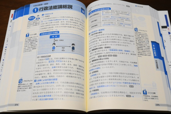 LECの合格基本書は、見開き完結型