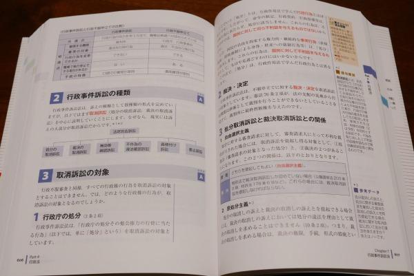 伊藤塾『総合テキスト』