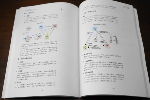 アガルート行政書士試験講座 入門総合カリキュラム テキスト
