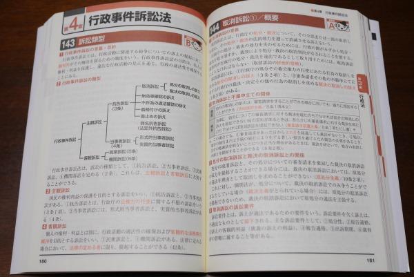 LEC出る順行政書士 最重要論点250 ページ